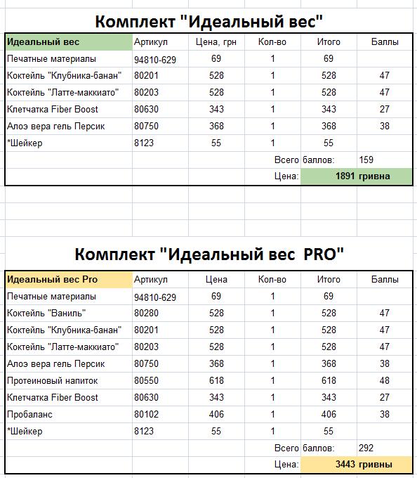 Microsoft Excel - комплекты UA KZ 2017-06-30 00.32.40