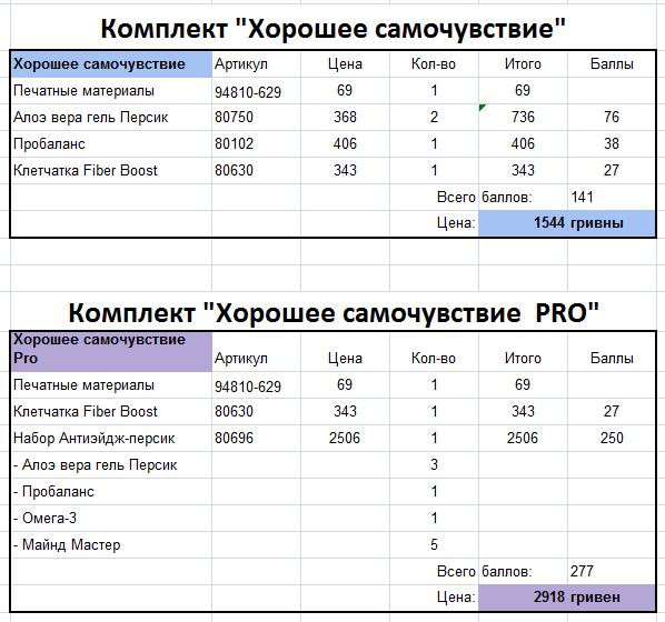 Microsoft Excel - комплекты UA KZ 2017-06-30 00.33.45