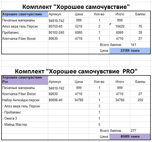 Microsoft Excel - комплекты UA KZ 2017-06-30 00.31.00
